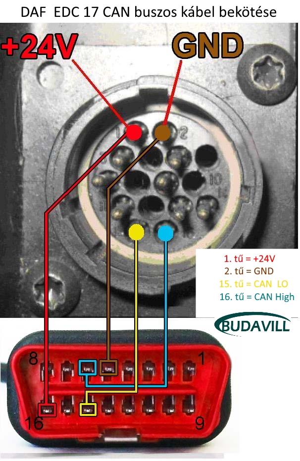 DAF kábel bekötése EDC17-hez CAN buszos
