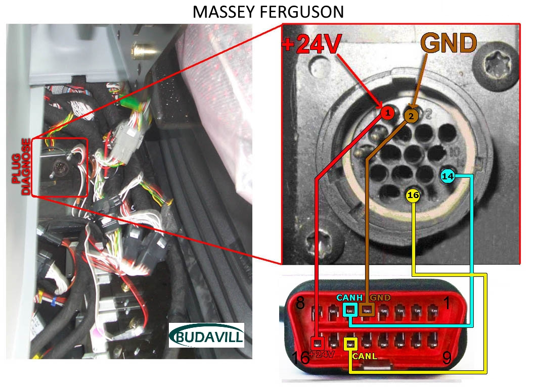 MASSEY-FERGUSON-SISU- diagnosztikai kábel