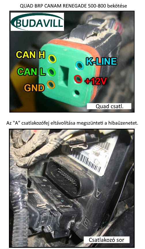 QUAD BRP CANAM RENEGADE diagnosztikai kábel